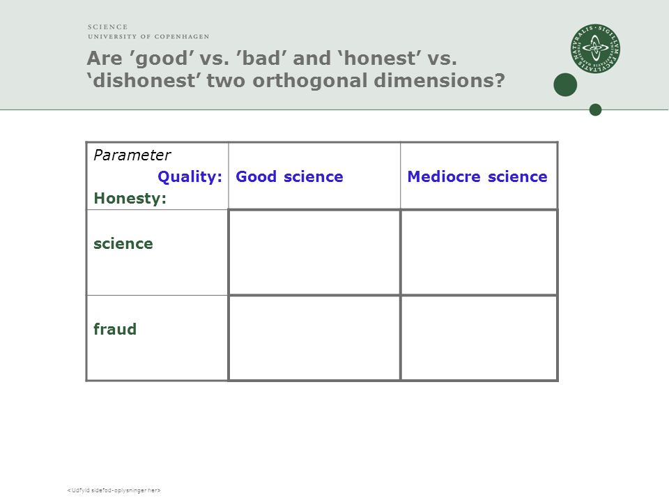 Are 'good' vs. 'bad' and 'honest' vs. 'dishonest' two orthogonal dimensions? Parameter Quality: Honesty: Good scienceMediocre science science fraud