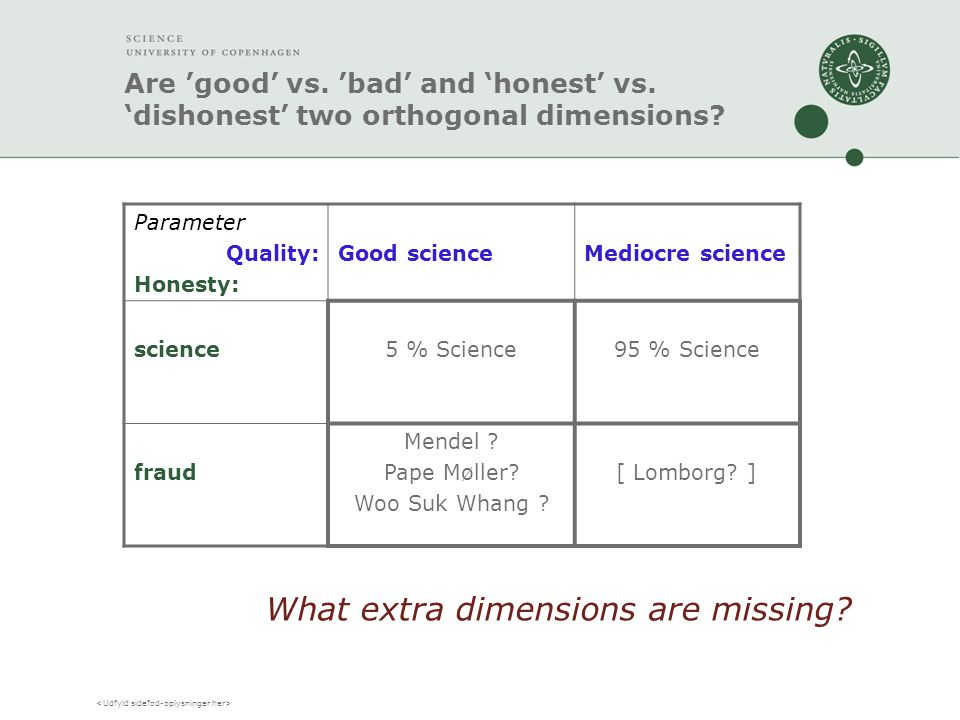 Are 'good' vs. 'bad' and 'honest' vs. 'dishonest' two orthogonal dimensions? Parameter Quality: Honesty: Good scienceMediocre science science5 % Scien
