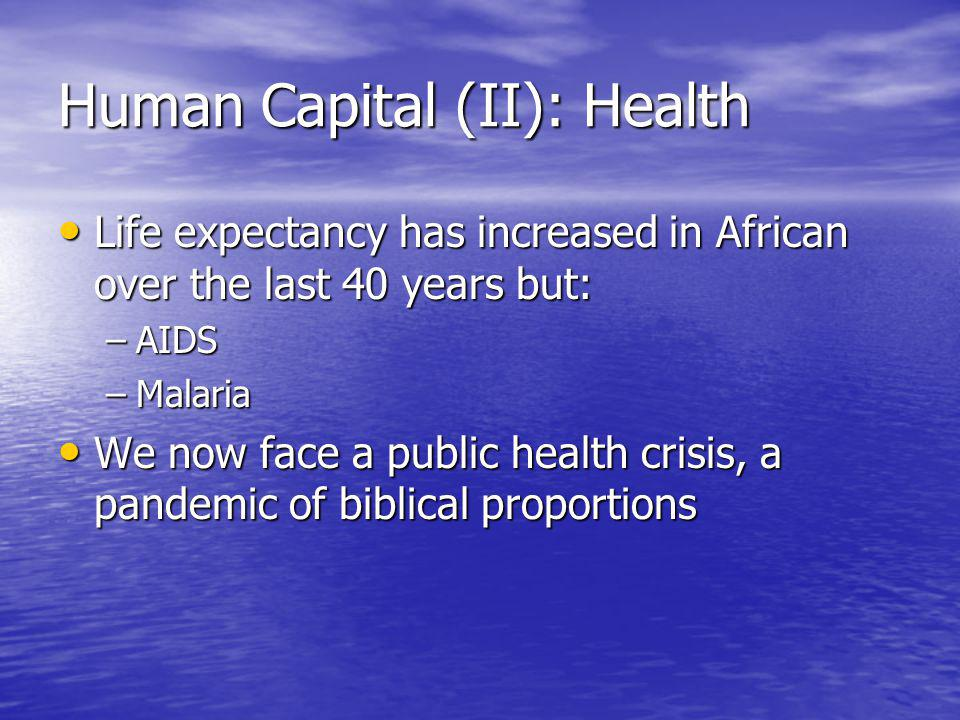 Human Capital (II): Health Life expectancy has increased in African over the last 40 years but: Life expectancy has increased in African over the last 40 years but: –AIDS –Malaria We now face a public health crisis, a pandemic of biblical proportions We now face a public health crisis, a pandemic of biblical proportions