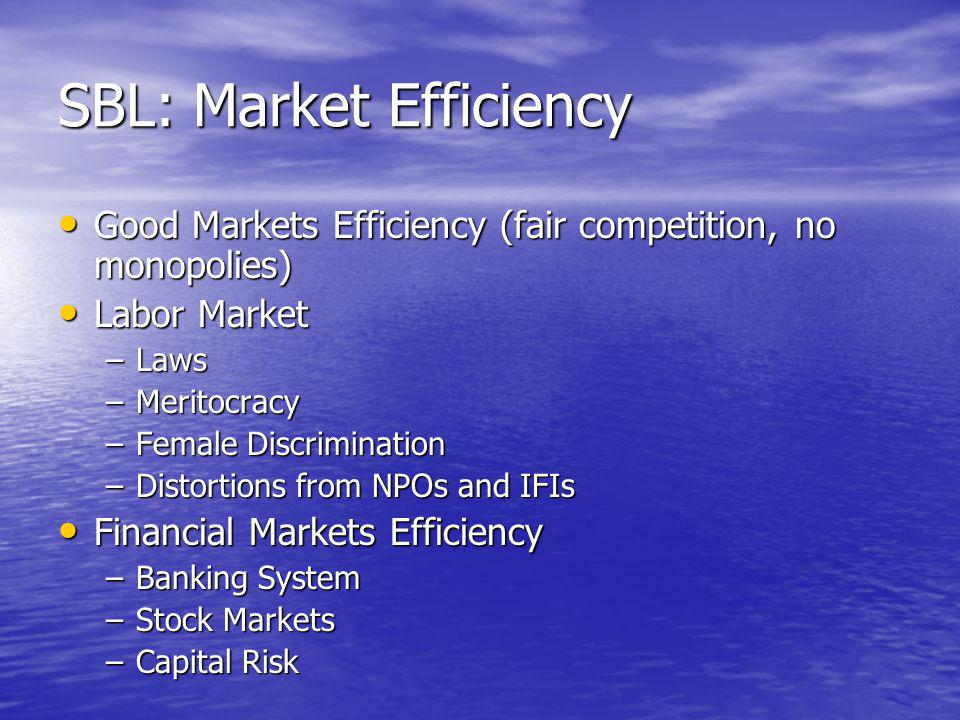SBL: Market Efficiency Good Markets Efficiency (fair competition, no monopolies) Good Markets Efficiency (fair competition, no monopolies) Labor Marke