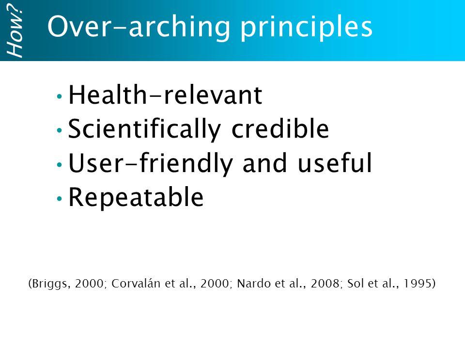 Over-arching principles Health-relevant Scientifically credible User-friendly and useful Repeatable (Briggs, 2000; Corvalán et al., 2000; Nardo et al., 2008; Sol et al., 1995) How?