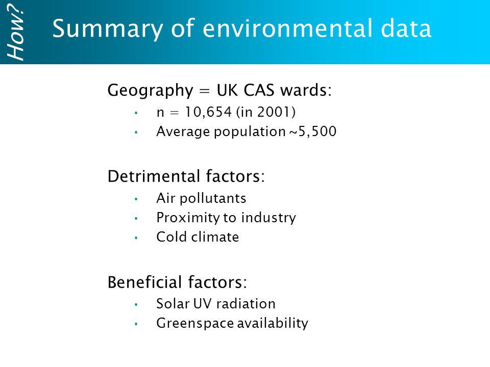 Summary of environmental data How.