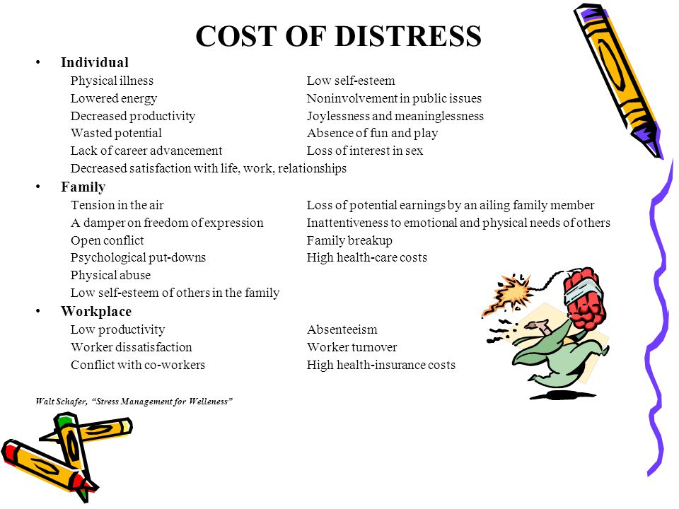 COST OF DISTRESS Individual Physical illnessLow self-esteem Lowered energyNoninvolvement in public issues Decreased productivityJoylessness and meanin