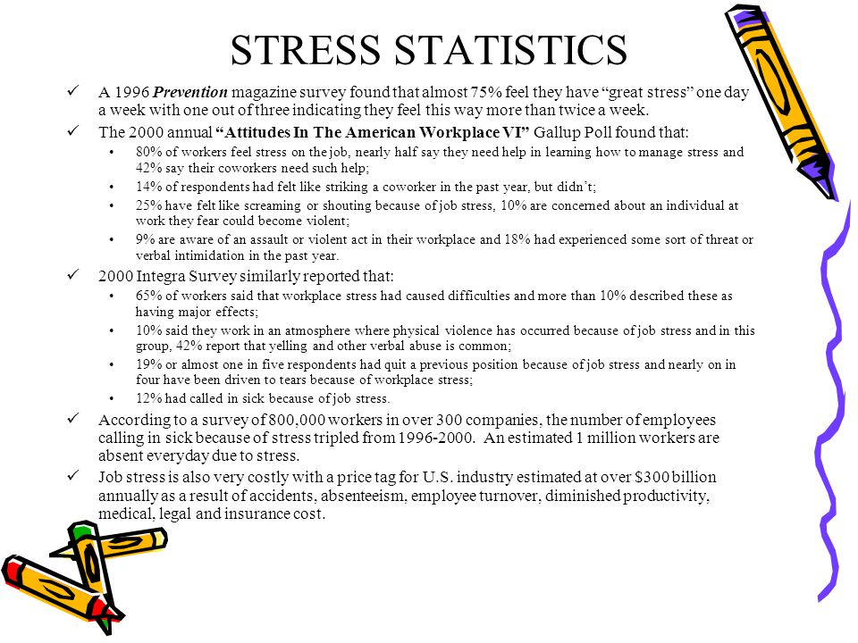 """STRESS STATISTICS A 1996 Prevention magazine survey found that almost 75% feel they have """"great stress"""" one day a week with one out of three indicatin"""