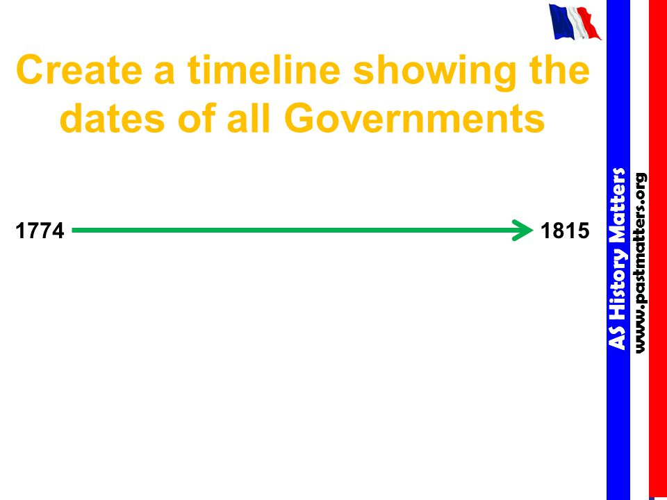 AS History Matters www.pastmatters.org AS History Matters www.pastmatters.org Create a timeline showing the dates of all Governments 17741815