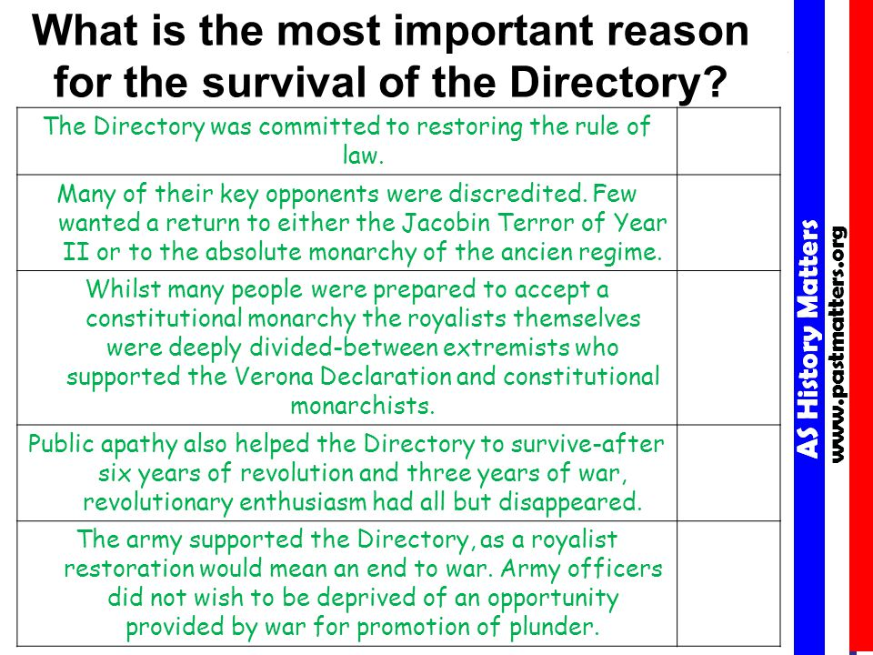 AS History Matters www.pastmatters.org AS History Matters www.pastmatters.org What is the most important reason for the survival of the Directory.