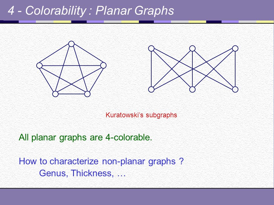 3 - Colorability The problem of determining whether a graph is 3-colorable is NP-complete.