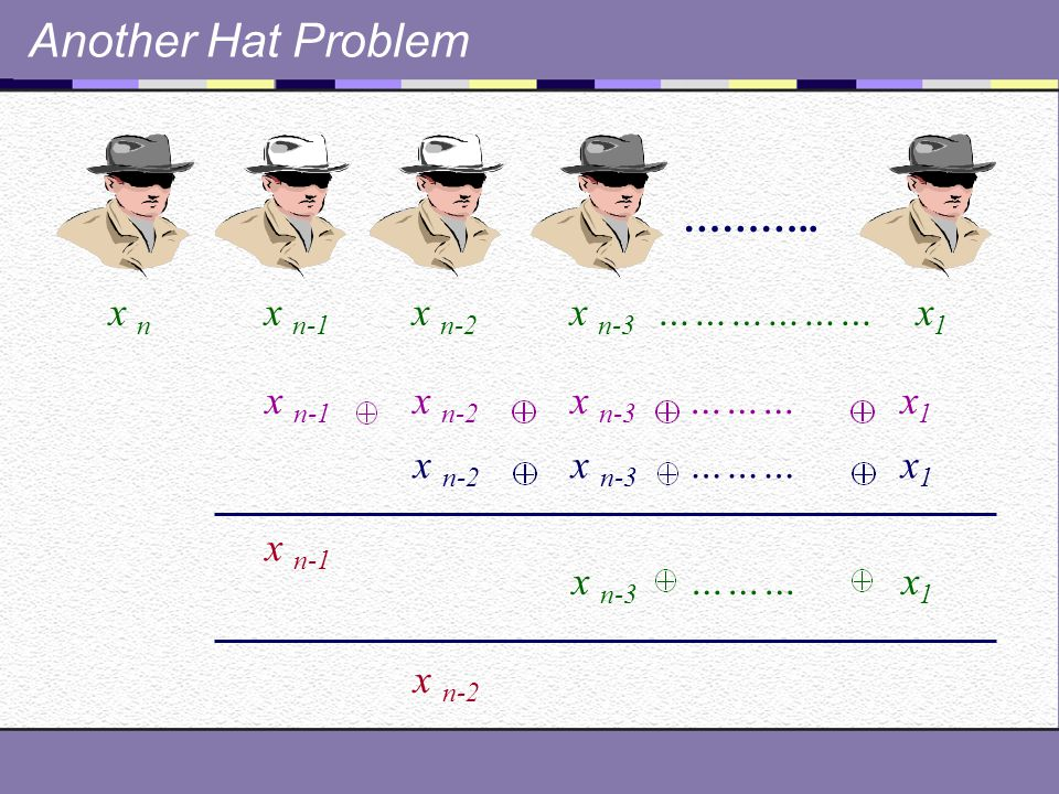 Another Hat Problem Design a strategy so that as few men will die as possible.