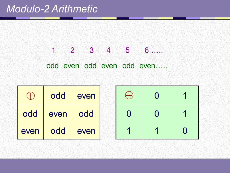 Modulo-2 Arithmetic 1 2 3 4 5 6 …..odd even odd even odd even…..