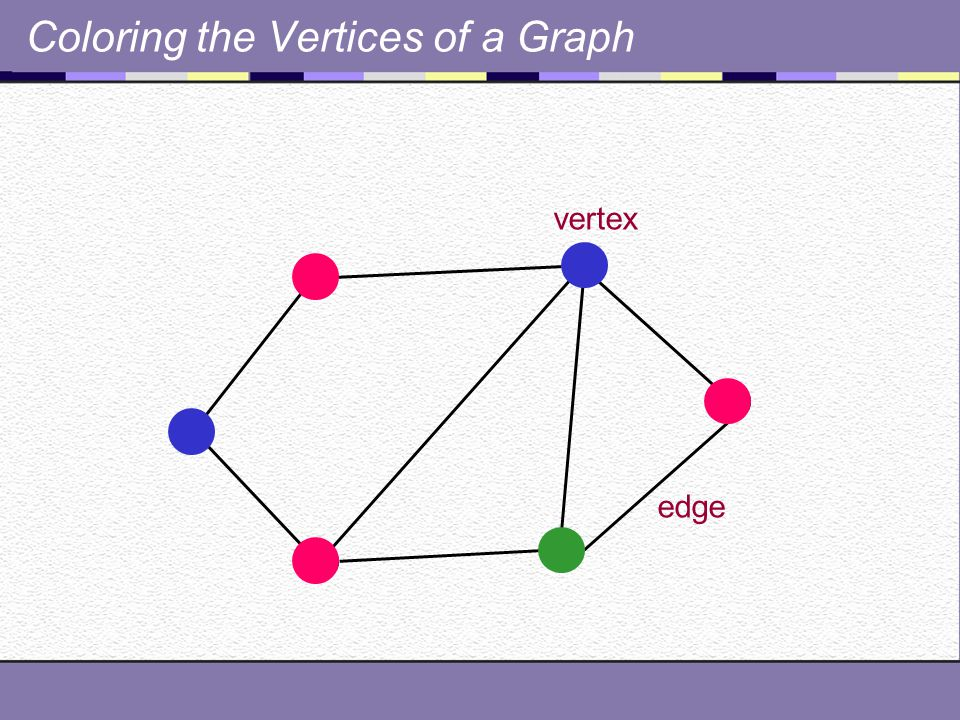 Coloring the Vertices of a Graph vertex edge