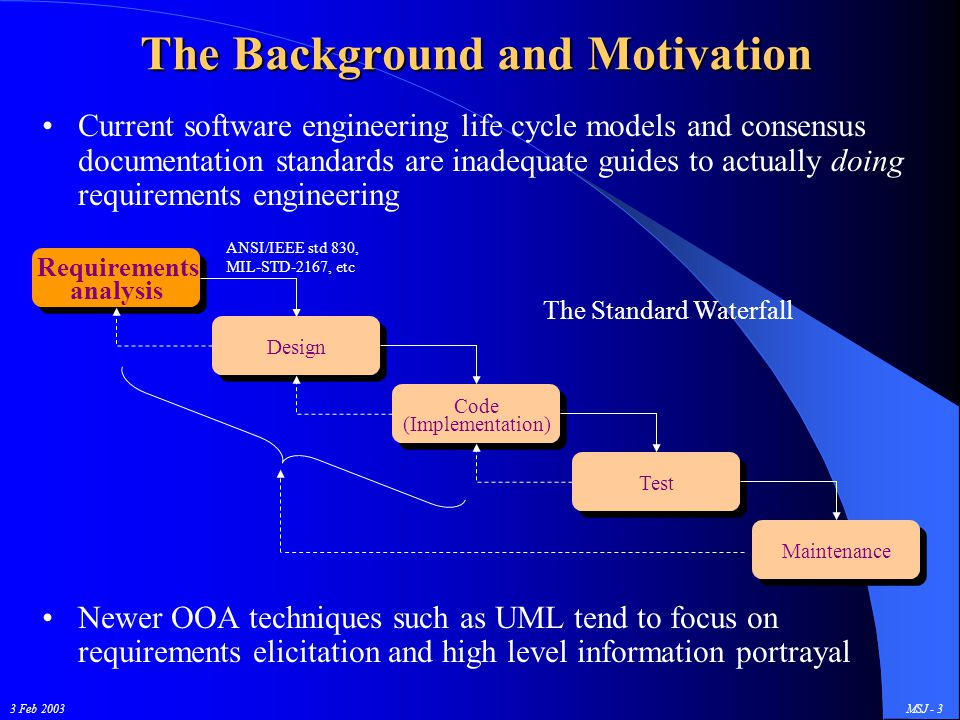 3 Feb 2003MSJ - 3 The Background and Motivation Current software engineering life cycle models and consensus documentation standards are inadequate gu