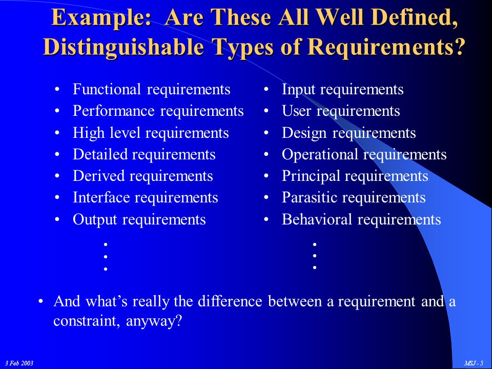 3 Feb 2003MSJ - 6 Functional Requirements: The Starting Point Generally, no two engineers will ever totally agree on exactly how many types of requirements there are But they probably will both agree that functional requirements need to be at the core of the requirements engineering process According to Websters, function is the action for which a person or thing is specially fitted or used or for which a thing exists: Purpose All software of whatever type always has but a single purpose: provide acceptable outputs Functional requirements are thus statements about the acceptable, observable characteristics of outputs Acceptable: What good are outputs with unacceptable characteristics.