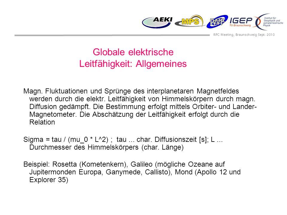 RPC Meeting, Braunschweig Sept. 2010 Globale elektrische Leitfähigkeit: Allgemeines Magn.