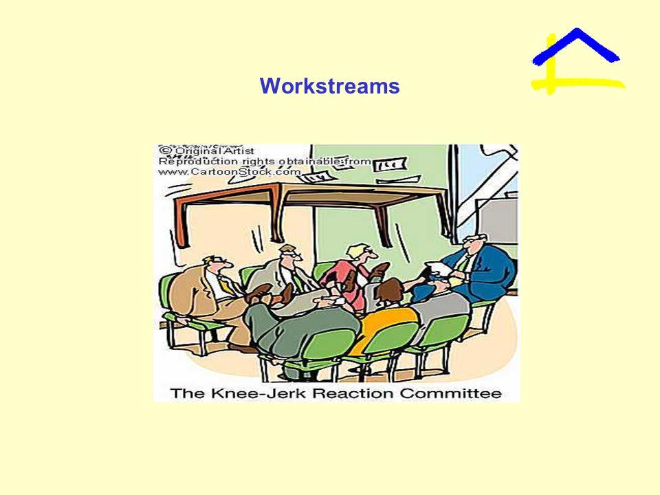 Workstreams