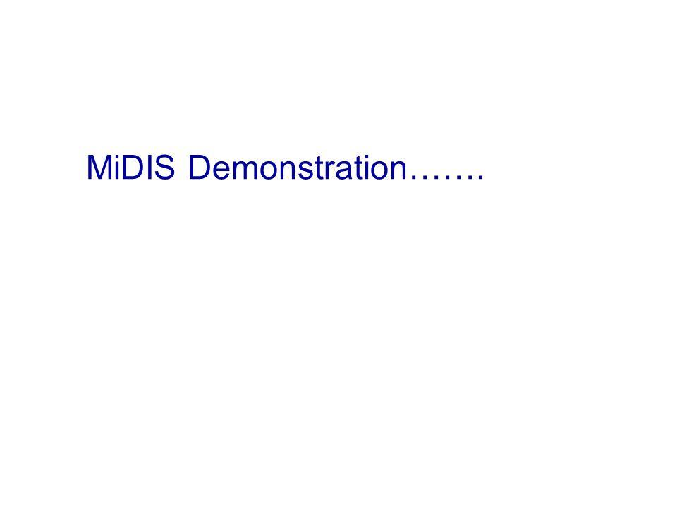 MiDIS Demonstration…….