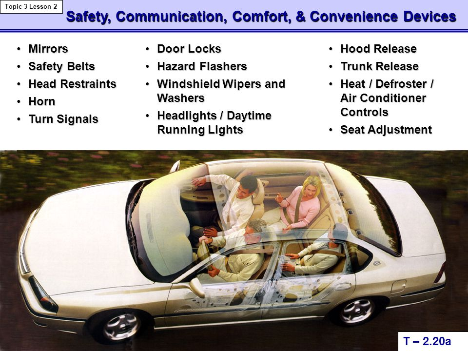 Safety, Communication, Comfort, & Convenience Devices Safety, Communication, Comfort, & Convenience Devices T – 2.20a Topic 3 Lesson 2 MirrorsMirrors