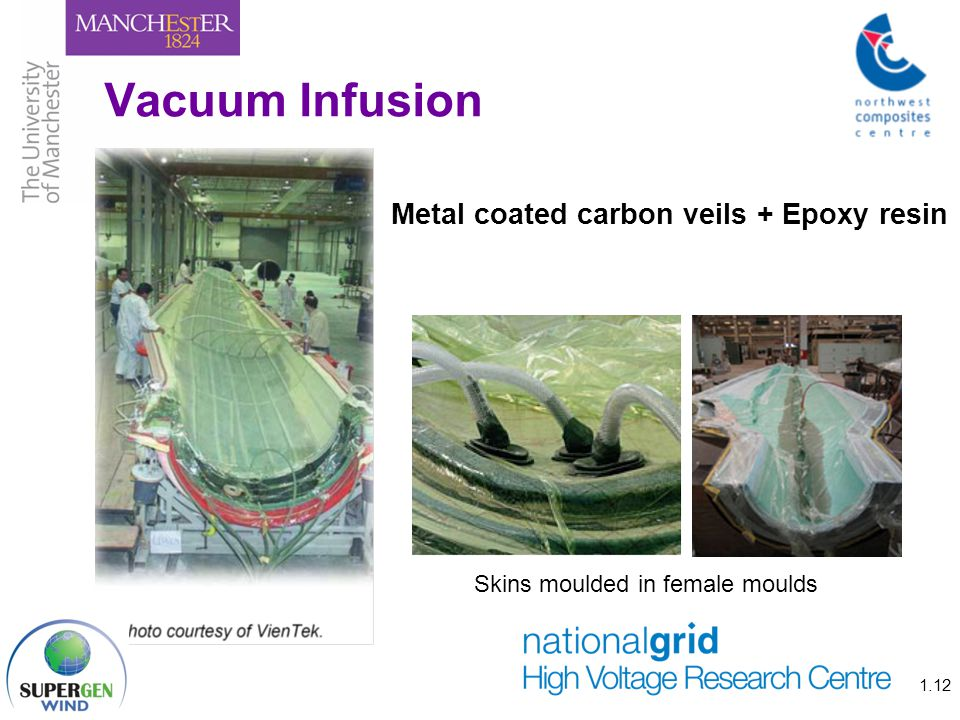 Combining the strengths of UMIST and The Victoria University of Manchester 1.12 Vacuum Infusion Skins moulded in female moulds Metal coated carbon vei