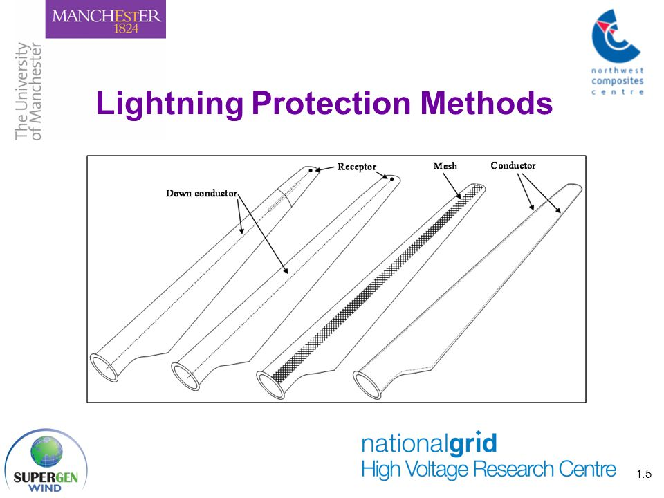 Combining the strengths of UMIST and The Victoria University of Manchester 1.5 Lightning Protection Methods