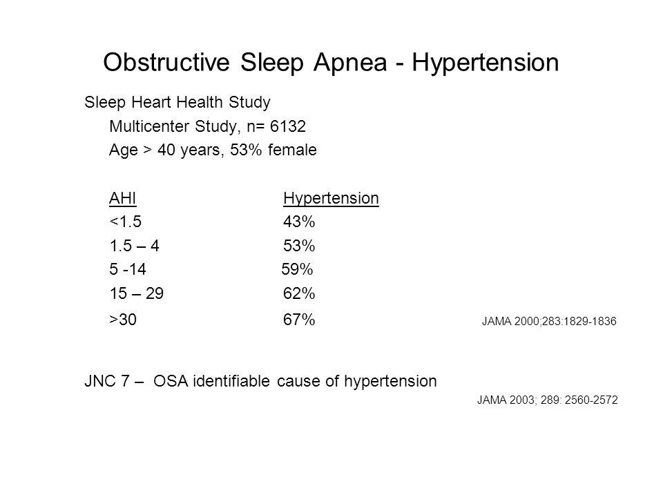 Obstructive Sleep Apnea - Hypertension Sleep Heart Health Study Multicenter Study, n= 6132 Age > 40 years, 53% female AHIHypertension <1.543% 1.5 – 45