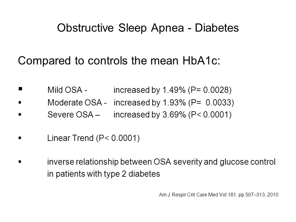 Obstructive Sleep Apnea - Diabetes Compared to controls the mean HbA1c:  Mild OSA - increased by 1.49% (P= 0.0028)  Moderate OSA - increased by 1.93% (P= 0.0033)  Severe OSA – increased by 3.69% (P< 0.0001)  Linear Trend (P< 0.0001)  inverse relationship between OSA severity and glucose control in patients with type 2 diabetes Am J Respir Crit Care Med Vol 181.