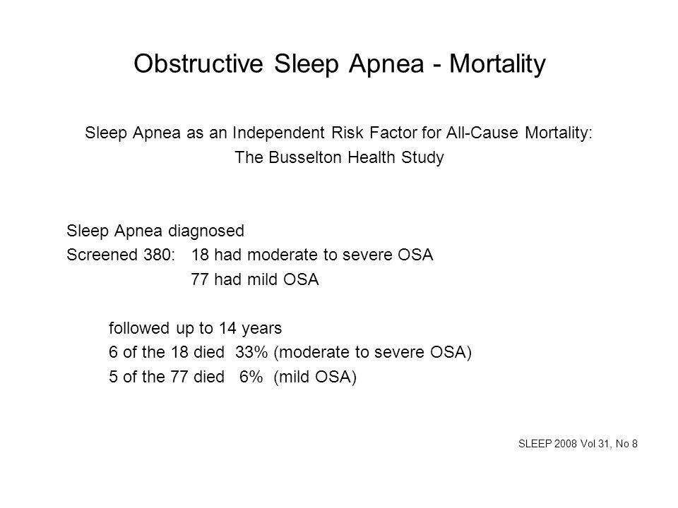 Obstructive Sleep Apnea - Mortality Sleep Apnea as an Independent Risk Factor for All-Cause Mortality: The Busselton Health Study Sleep Apnea diagnose