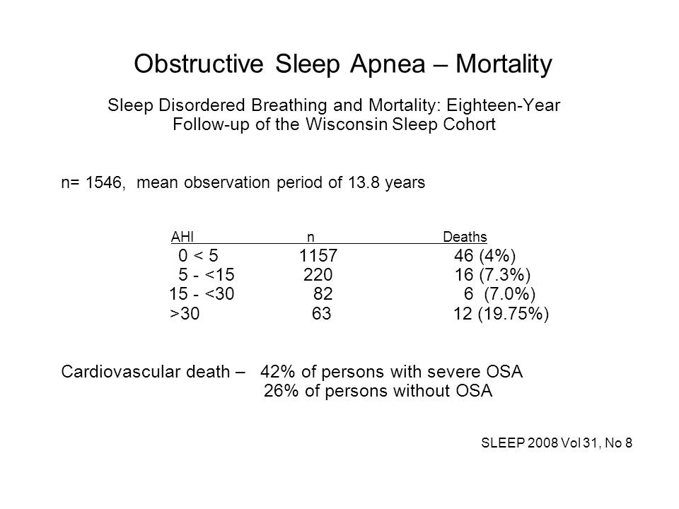 Obstructive Sleep Apnea – Mortality Sleep Disordered Breathing and Mortality: Eighteen-Year Follow-up of the Wisconsin Sleep Cohort n= 1546, mean observation period of 13.8 years AHInDeaths 0 < 5 1157 46 (4%) 5 - <15 220 16 (7.3%) 15 - <30 82 6 (7.0%) >30 63 12 (19.75%) Cardiovascular death – 42% of persons with severe OSA 26% of persons without OSA SLEEP 2008 Vol 31, No 8