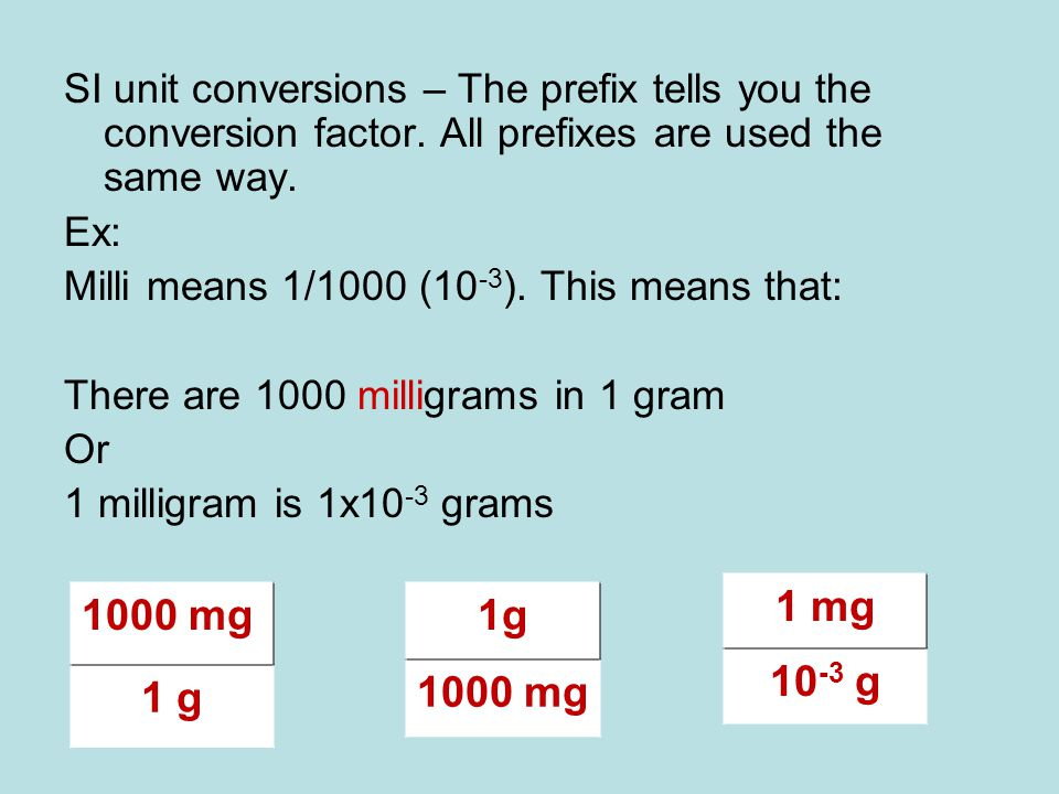 SI unit conversions – The prefix tells you the conversion factor. All prefixes are used the same way. Ex: Milli means 1/1000 (10 -3 ). This means that