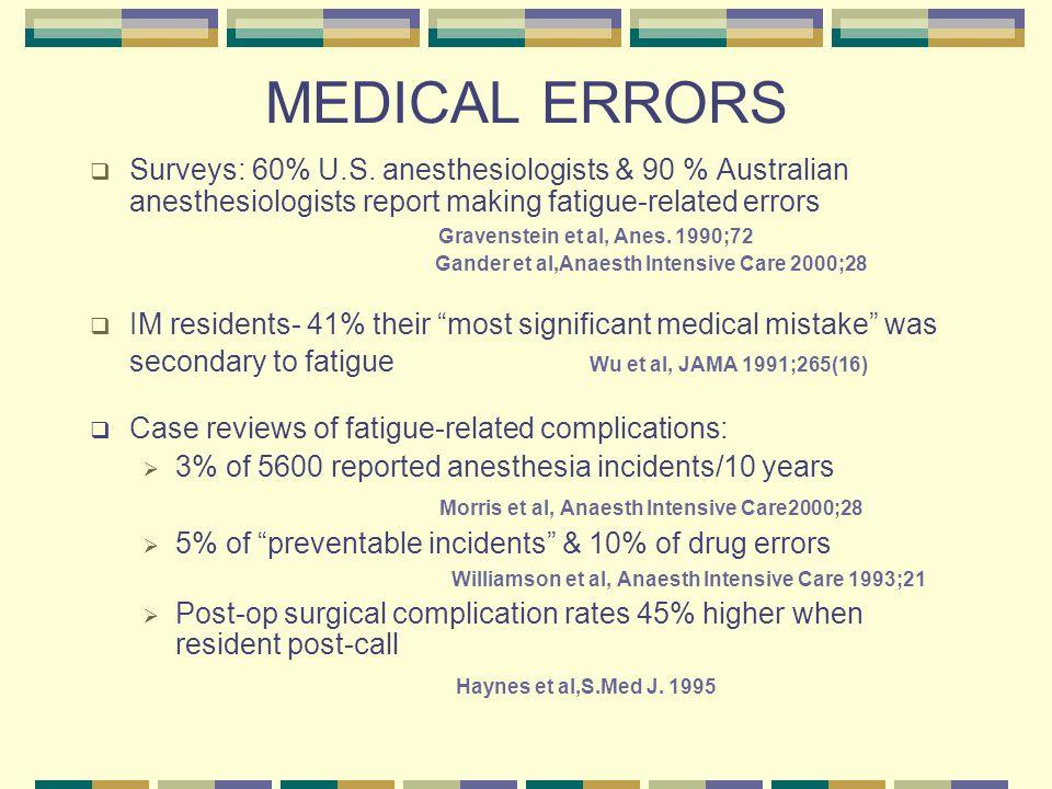 MEDICAL ERRORS  Surveys: 60% U.S.