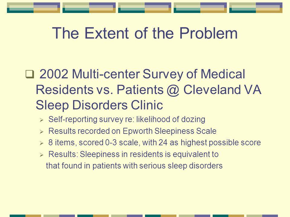 Effects of Sleep Deprivation on Functioning Dawson D, Reid K.
