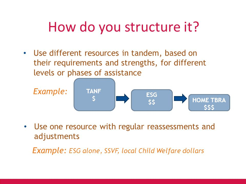 How do you structure it?? Use different resources in tandem, based on their requirements and strengths, for different levels or phases of assistance E