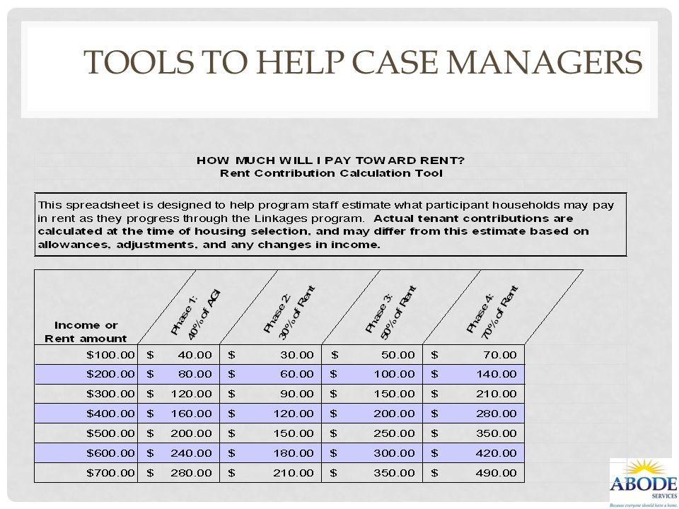 TOOLS TO HELP CASE MANAGERS