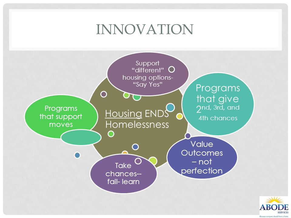 INNOVATION Housing ENDS Homelessness Programs that support moves Programs that give 2 nd, 3rd, and 4th chances Value Outcomes – not perfection Take ch