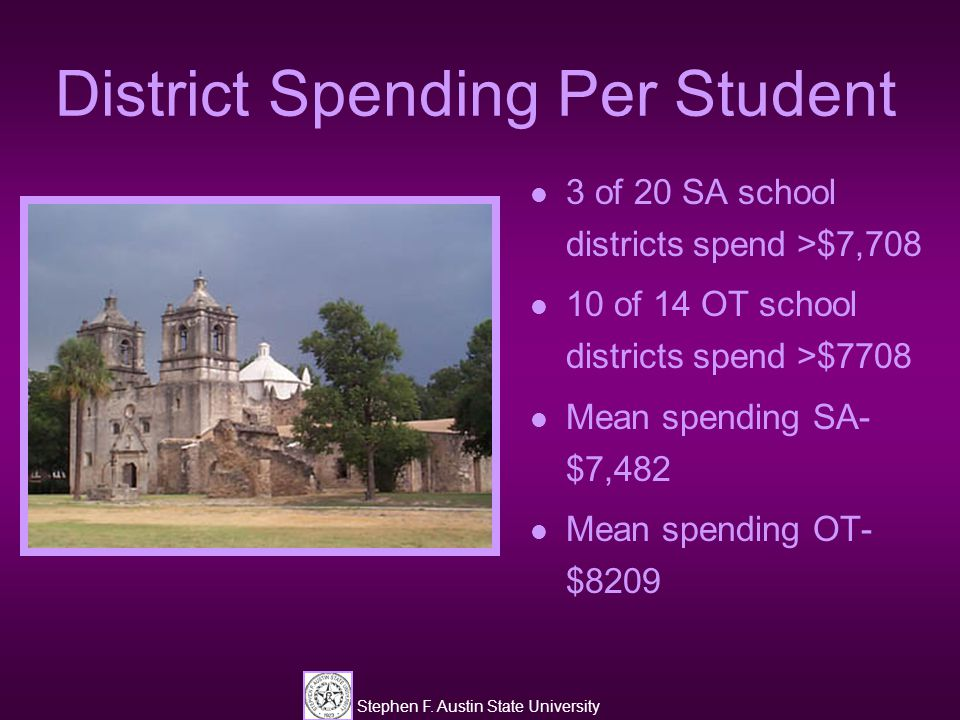Stephen F. Austin State University District Spending Per Student 3 of 20 SA school districts spend >$7,708 10 of 14 OT school districts spend >$7708 M