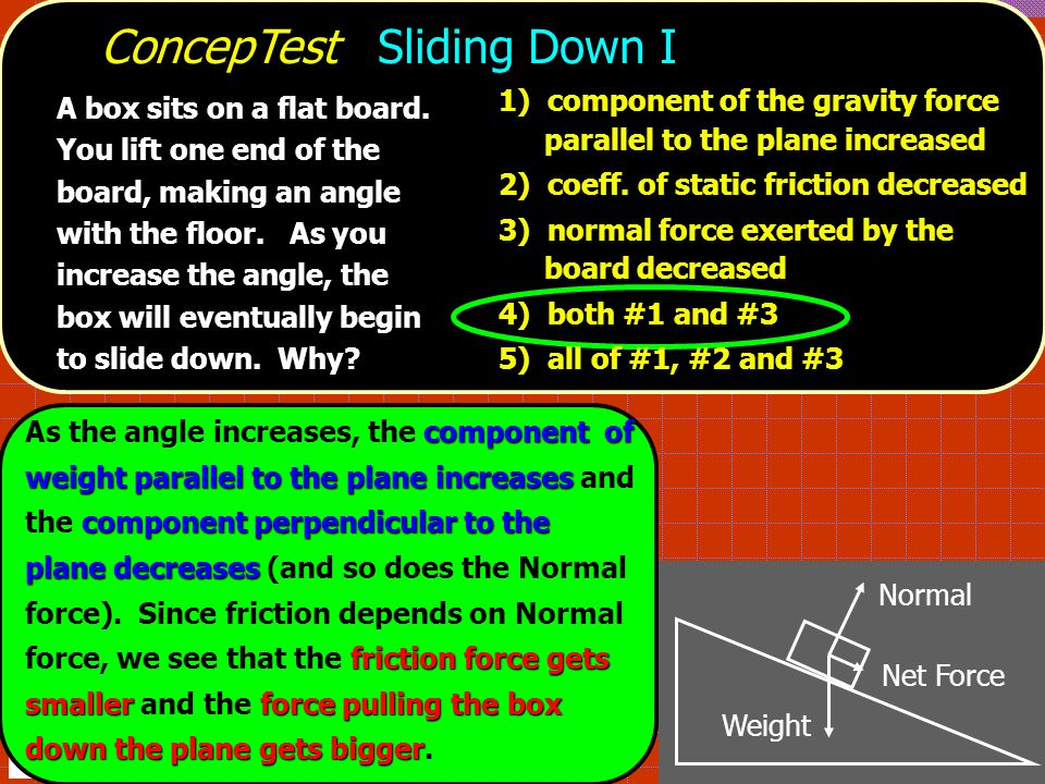 1) component of the gravity force parallel to the plane increased 2) coeff.