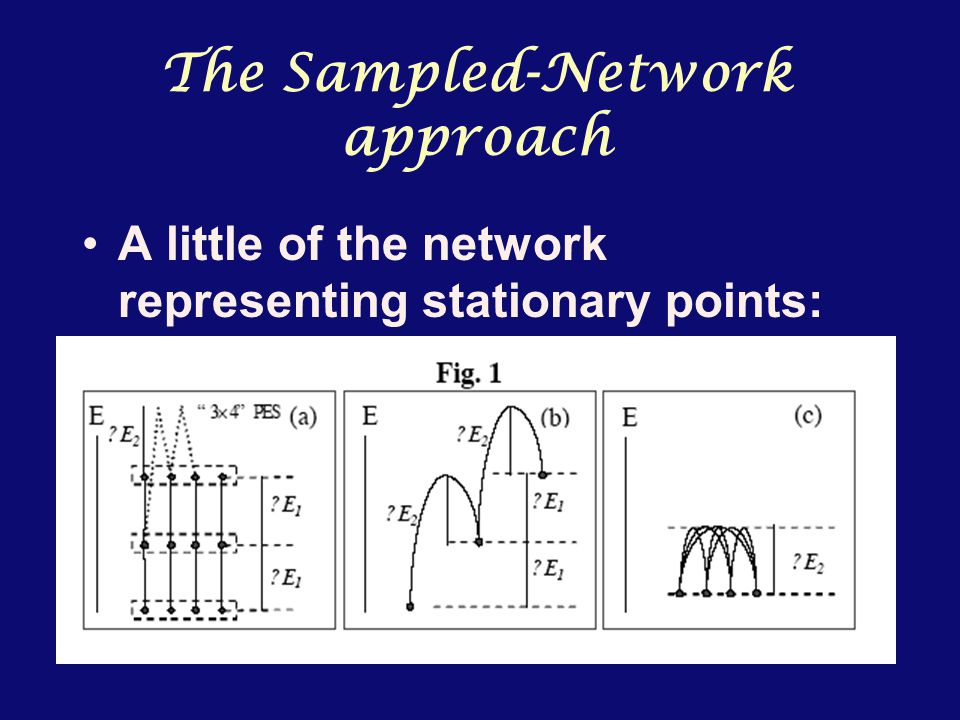 The Sampled-Network approach A little of the network representing stationary points: