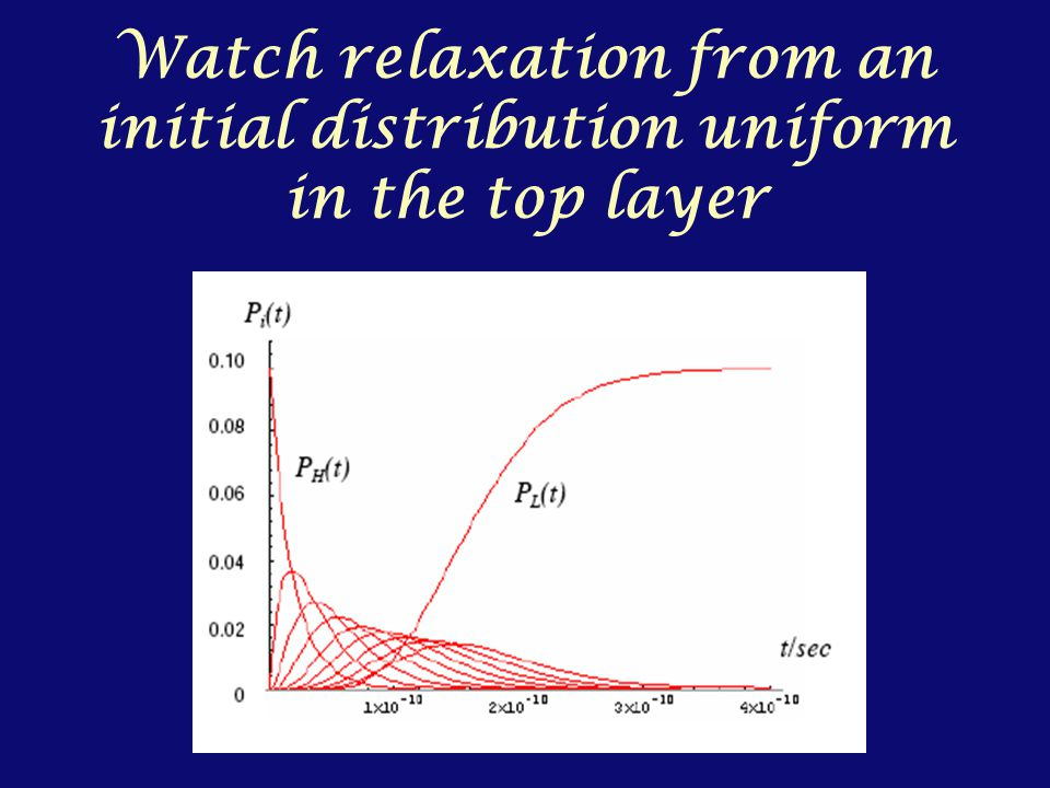 Watch relaxation from an initial distribution uniform in the top layer