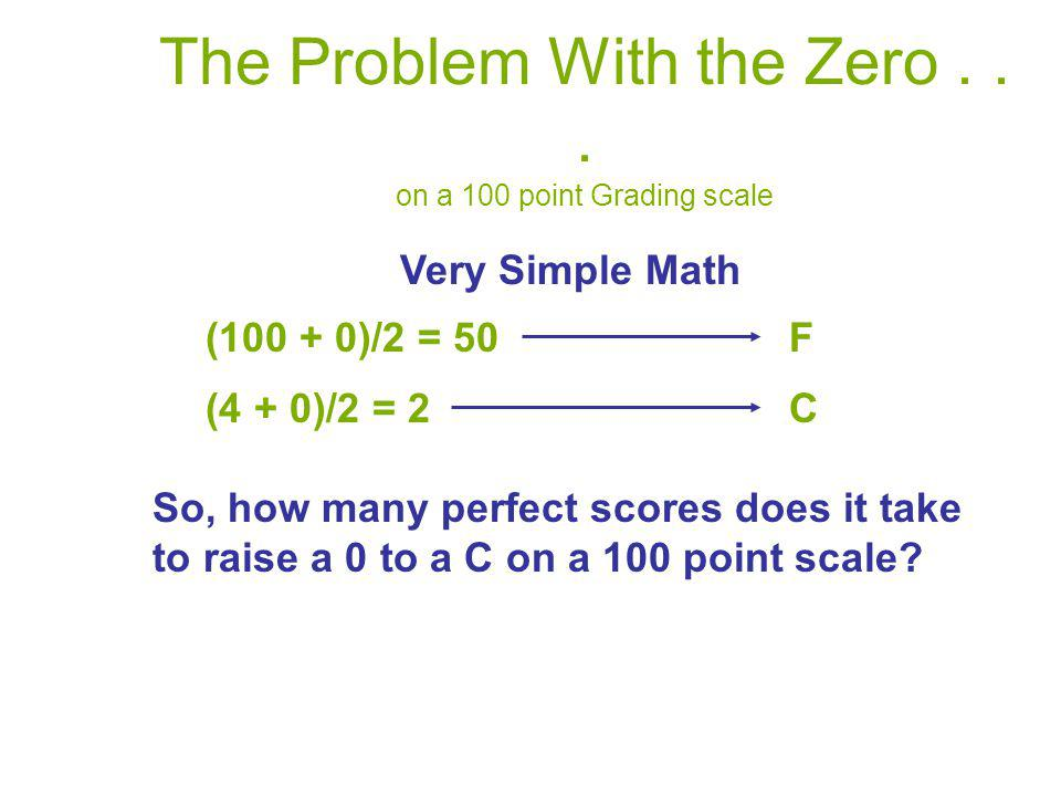 The Problem With the Zero...