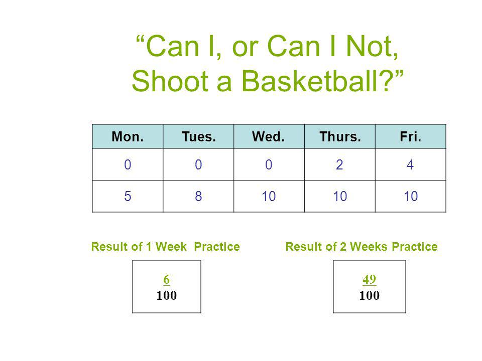 Can I, or Can I Not, Shoot a Basketball Mon.Tues.Wed.Thurs.Fri.