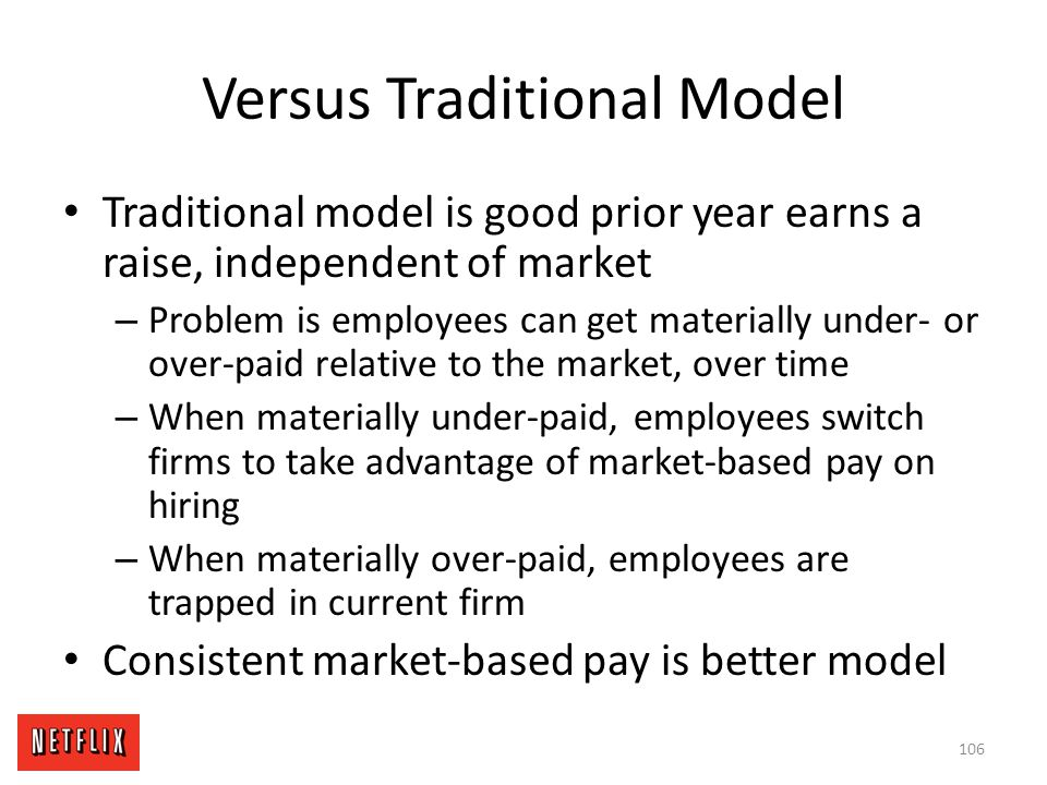 Versus Traditional Model Traditional model is good prior year earns a raise, independent of market – Problem is employees can get materially under- or