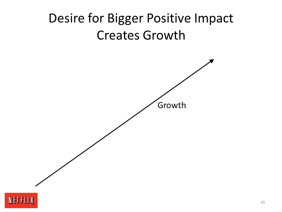 Desire for Bigger Positive Impact Creates Growth Growth 45