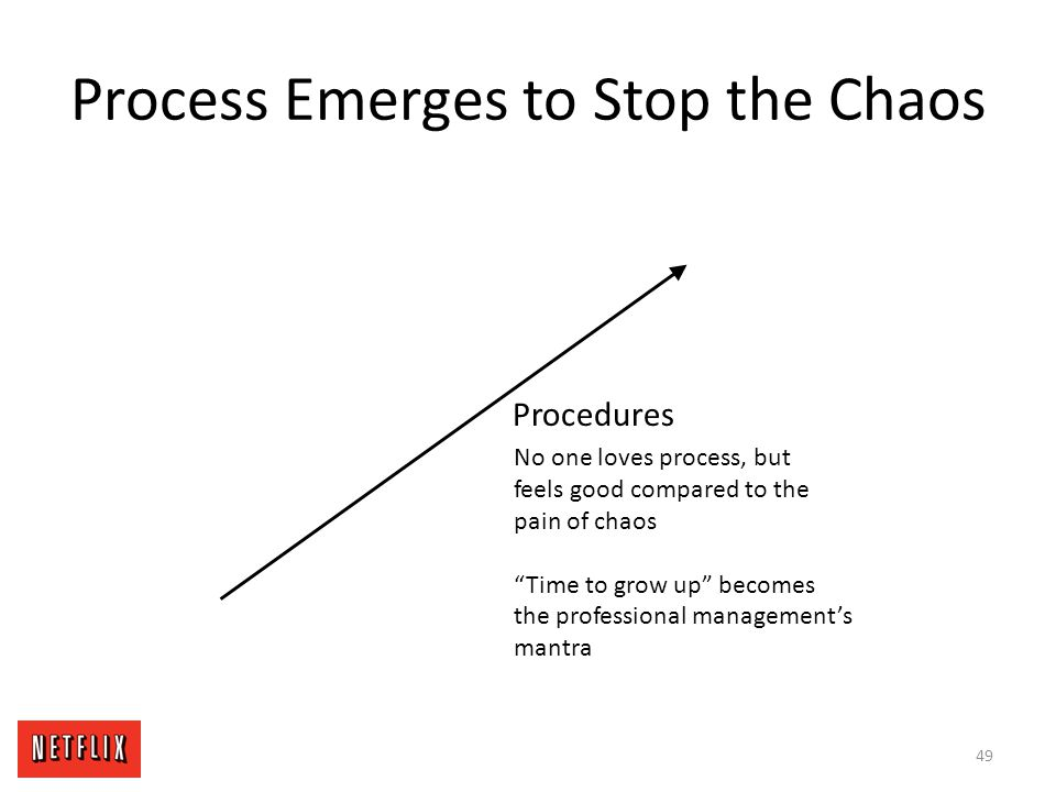 """Process Emerges to Stop the Chaos Procedures No one loves process, but feels good compared to the pain of chaos """"Time to grow up"""" becomes the professi"""