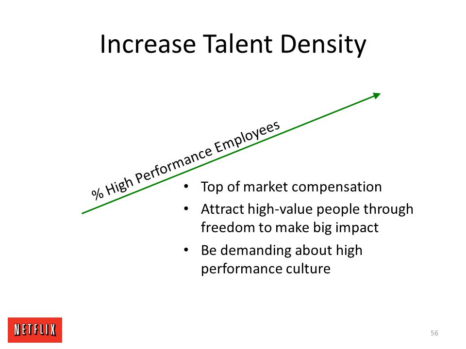 Increase Talent Density Top of market compensation Attract high-value people through freedom to make big impact Be demanding about high performance cu