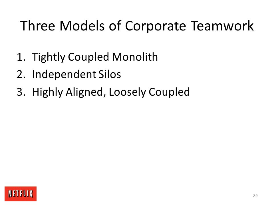 Three Models of Corporate Teamwork 1.Tightly Coupled Monolith 2.Independent Silos 3.Highly Aligned, Loosely Coupled 89