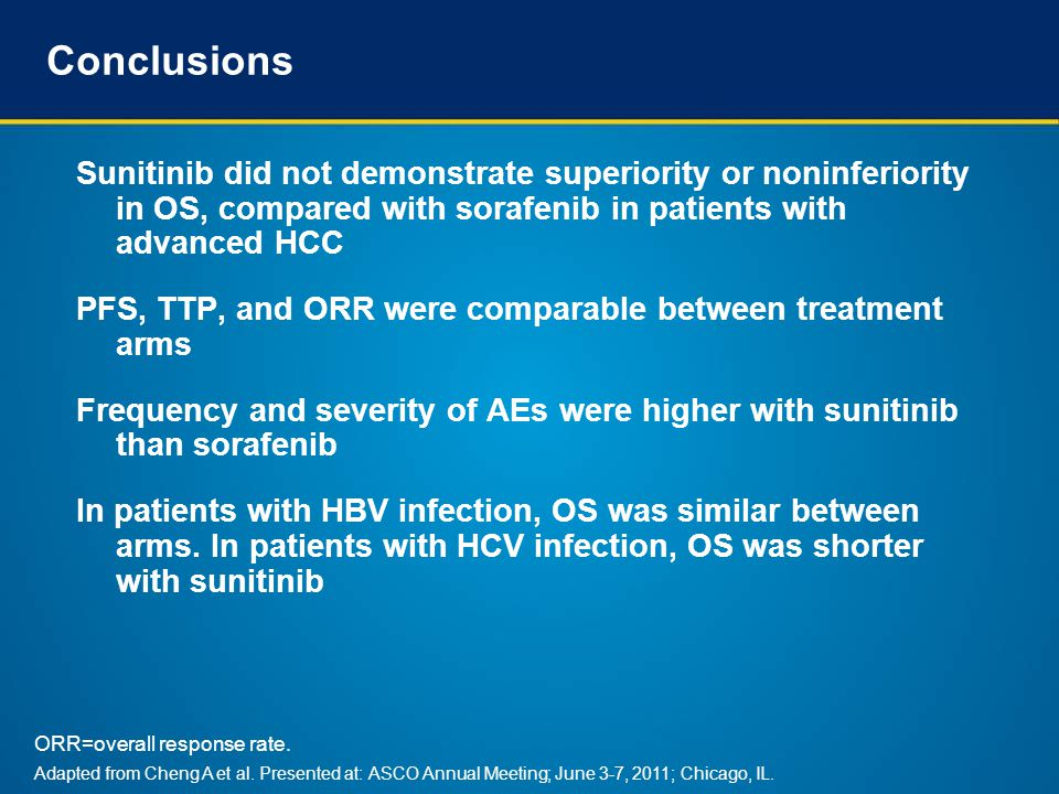 Conclusions Sunitinib did not demonstrate superiority or noninferiority in OS, compared with sorafenib in patients with advanced HCC PFS, TTP, and ORR were comparable between treatment arms Frequency and severity of AEs were higher with sunitinib than sorafenib In patients with HBV infection, OS was similar between arms.