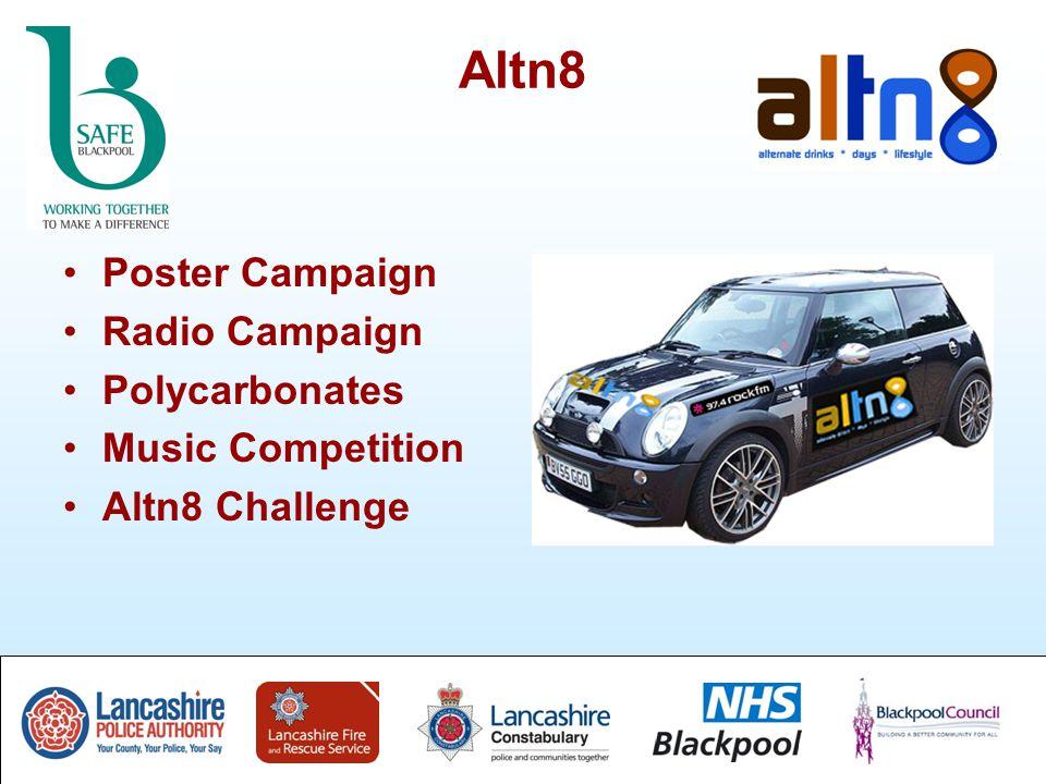 Altn8 Poster Campaign Radio Campaign Polycarbonates Music Competition Altn8 Challenge