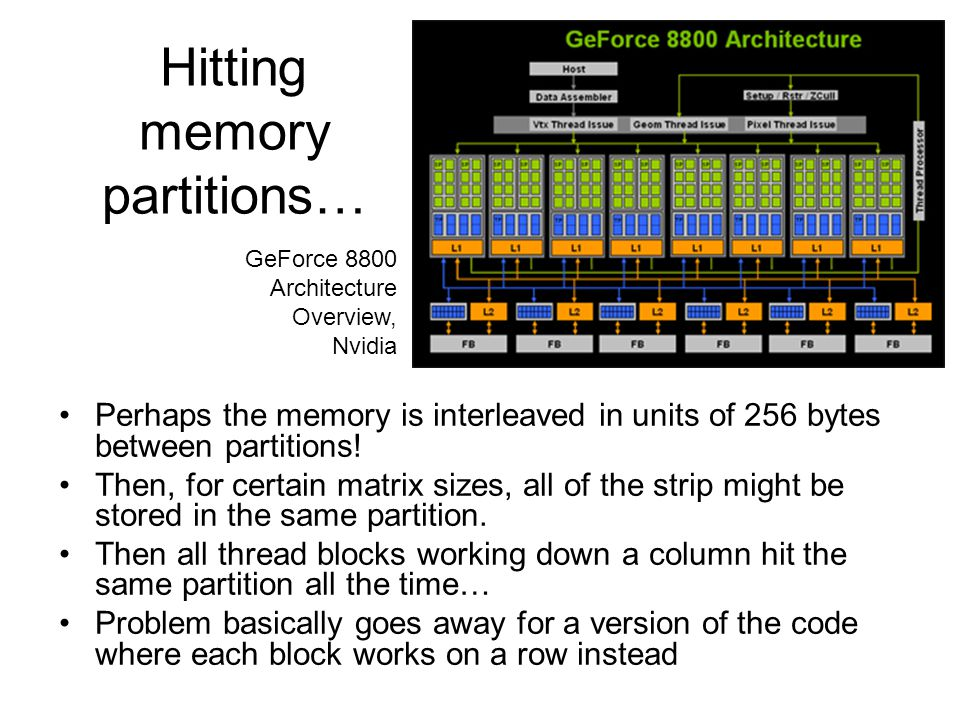 Perhaps the memory is interleaved in units of 256 bytes between partitions.