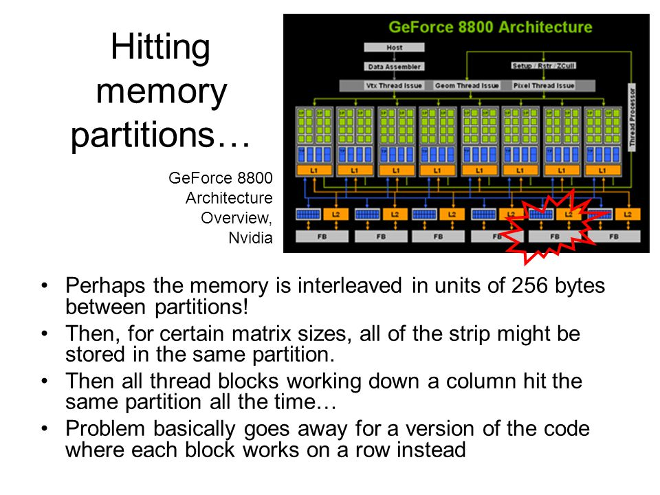 Perhaps the memory is interleaved in units of 256 bytes between partitions! Then, for certain matrix sizes, all of the strip might be stored in the sa