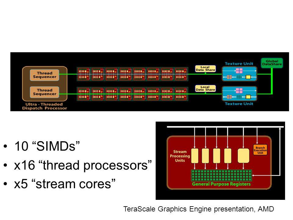10 SIMDs x16 thread processors x5 stream cores TeraScale Graphics Engine presentation, AMD
