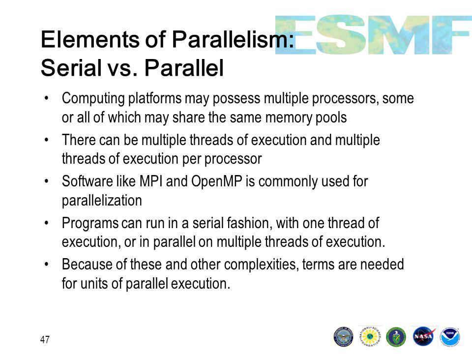 47 Elements of Parallelism: Serial vs.