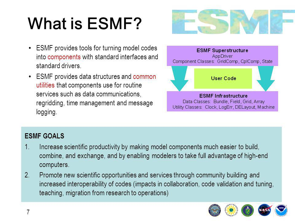 28 Planned ESMF Extensions 1.Looser couplings: support for multiple executable and Grid-enabled versions of ESMF 2.Support for representing, partitioning, communicating with, and regridding unstructured grids and semi-structured grids 3.Support for advanced I/O, including I/O support for asynchronous I/O, checkpoint/restart, and multiple archival mechanisms (e.g.